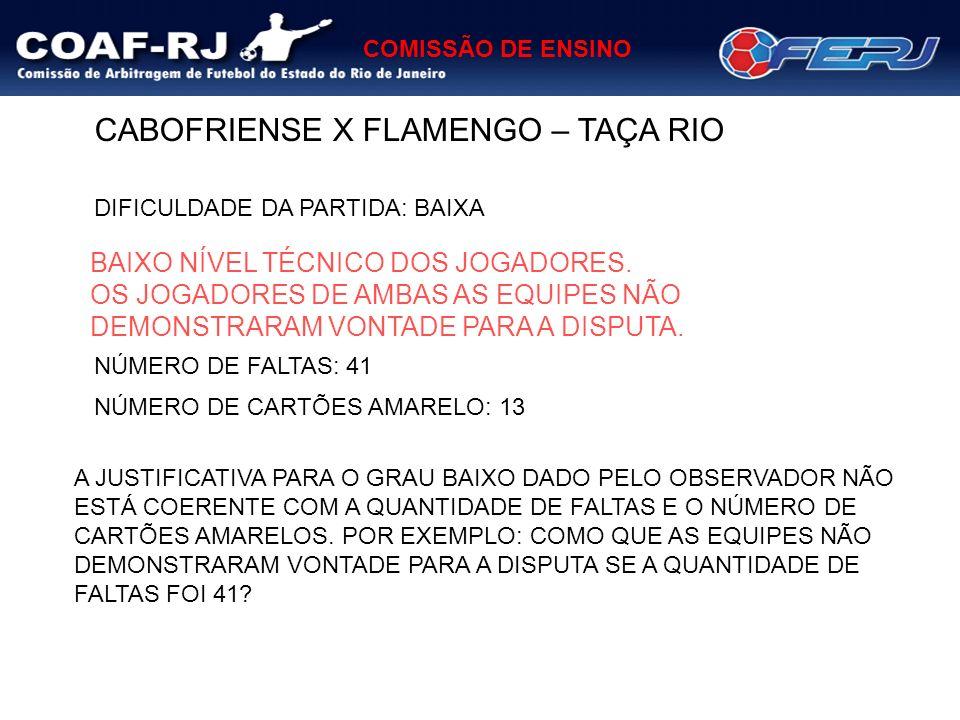 COMISSÃO DE ENSINO CABOFRIENSE X FLAMENGO – TAÇA RIO DIFICULDADE DA PARTIDA: BAIXA NÚMERO DE FALTAS: 41 NÚMERO DE CARTÕES AMARELO: 13 BAIXO NÍVEL TÉCN