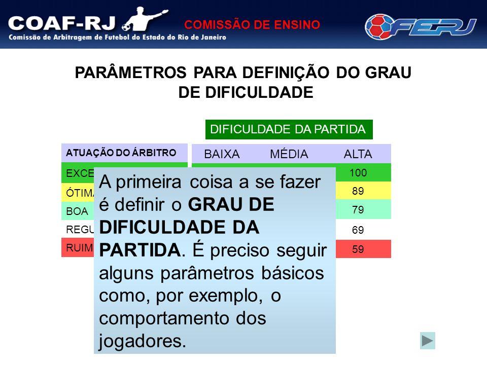 COMISSÃO DE ENSINO Apesar de ser um jogo decisivo com 3 expulsões do Flamengo, e mais o técnico, não foi uma partida violenta.