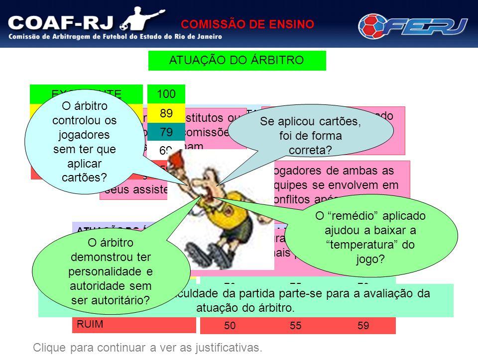 COMISSÃO DE ENSINO CABOFRIENSE X FLAMENGO – TAÇA RIO DIFICULDADE DA PARTIDA: BAIXA NÚMERO DE FALTAS: 41 NÚMERO DE CARTÕES AMARELO: 13 BAIXO NÍVEL TÉCNICO DOS JOGADORES.
