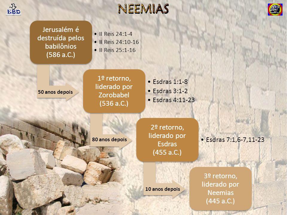 Jerusalém é destruída pelos babilônios (586 a.C.) II Reis 24:1-4 II Reis 24:10-16 II Reis 25:1-16 1º retorno, liderado por Zorobabel (536 a.C.) Esdras