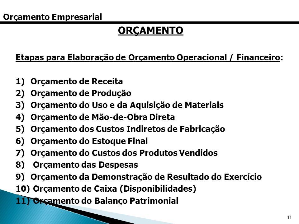 11 Orçamento Empresarial ORÇAMENTO Etapas para Elaboração de Orçamento Operacional / Financeiro: 1)Orçamento de Receita 2)Orçamento de Produção 3)Orça