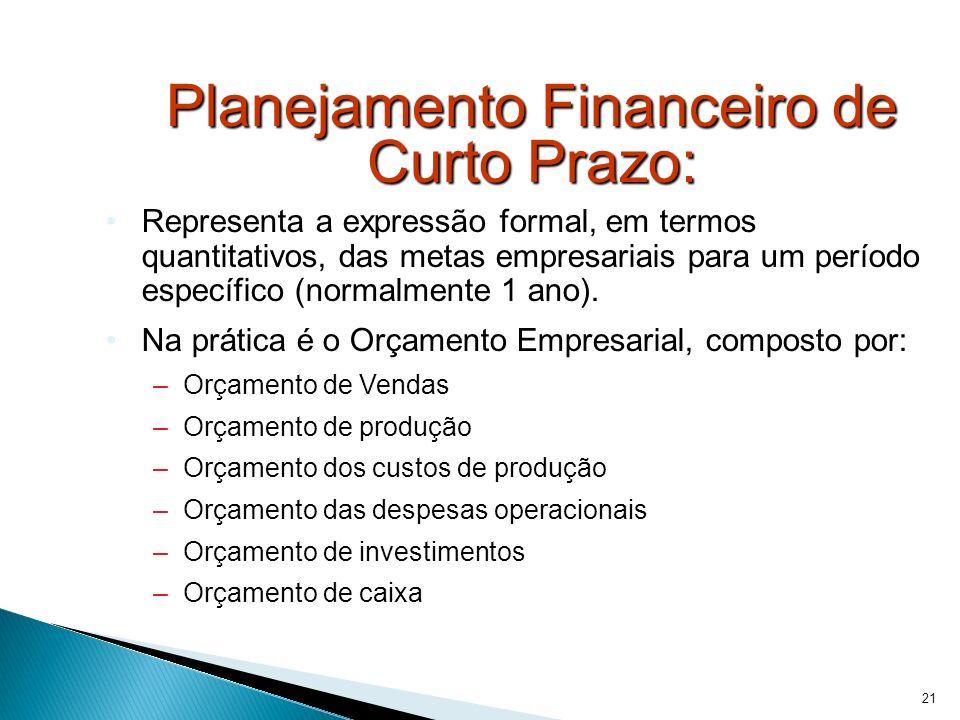 21 Planejamento Financeiro de Curto Prazo: Representa a expressão formal, em termos quantitativos, das metas empresariais para um período específico (