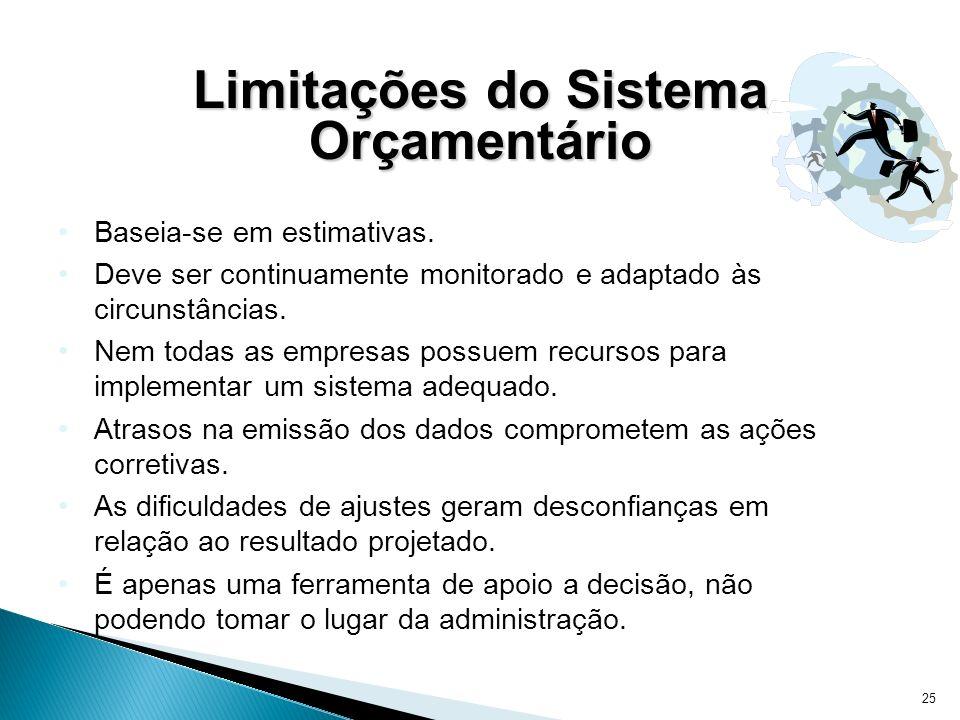 25 Limitações do Sistema Orçamentário Baseia-se em estimativas. Deve ser continuamente monitorado e adaptado às circunstâncias. Nem todas as empresas