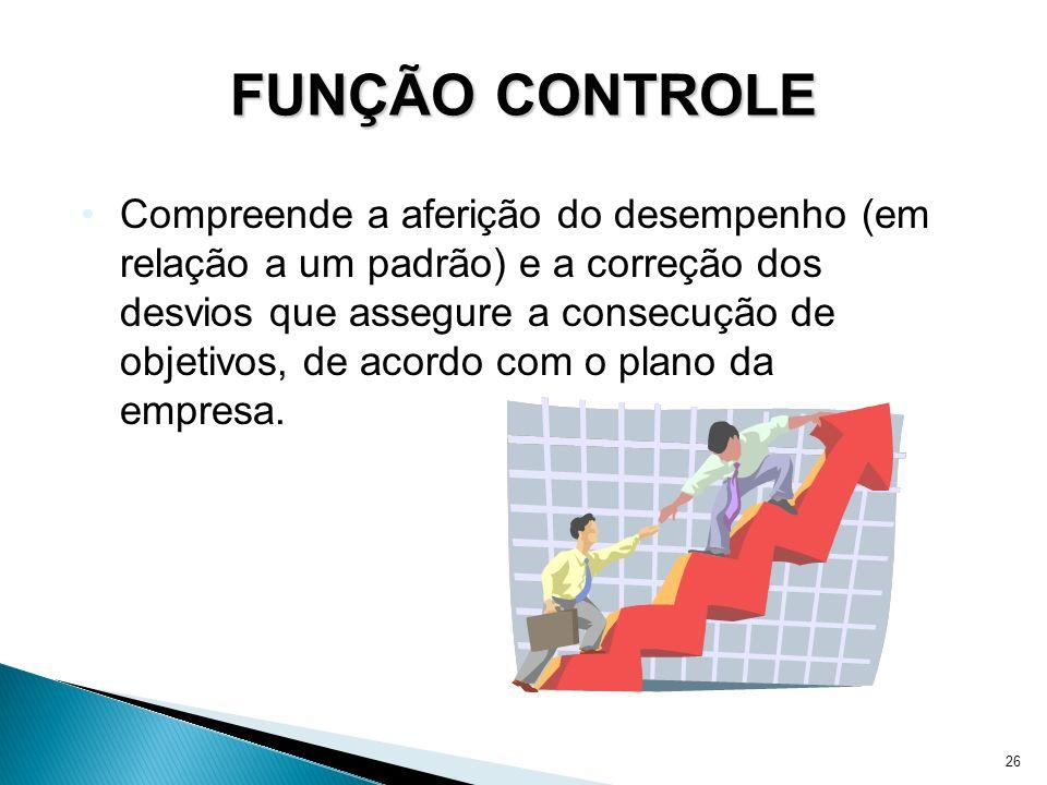 26 FUNÇÃO CONTROLE Compreende a aferição do desempenho (em relação a um padrão) e a correção dos desvios que assegure a consecução de objetivos, de ac