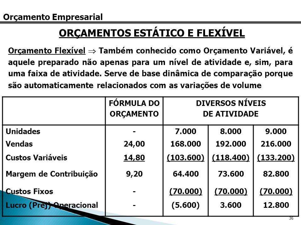36 Orçamento Empresarial ORÇAMENTOS ESTÁTICO E FLEXÍVEL FÓRMULA DO ORÇAMENTO DIVERSOS NÍVEIS DE ATIVIDADE Unidades-7.0008.0009.000 Vendas24,00168.0001