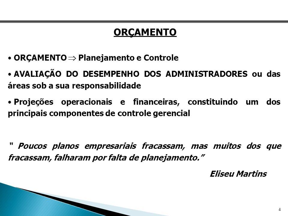 4 ORÇAMENTO Planejamento e Controle AVALIAÇÃO DO DESEMPENHO DOS ADMINISTRADORES ou das áreas sob a sua responsabilidade Projeções operacionais e finan