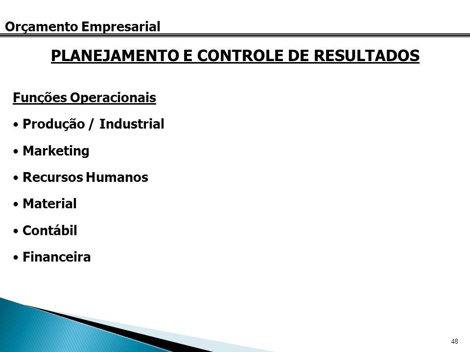 48 Orçamento Empresarial Funções Operacionais Produção / Industrial Marketing Recursos Humanos Material Contábil Financeira PLANEJAMENTO E CONTROLE DE