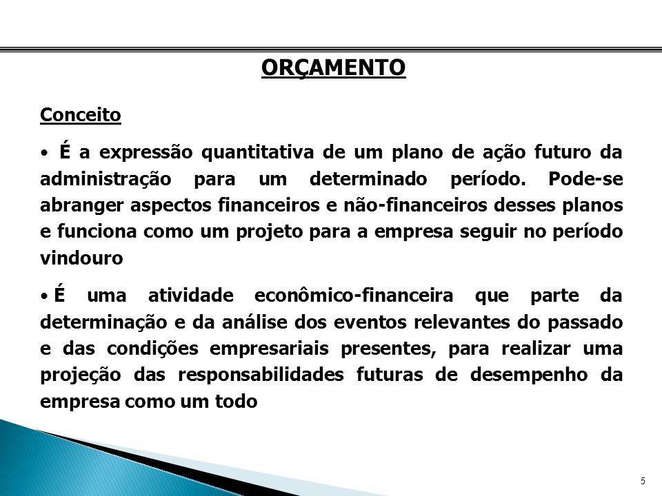 5 Conceito É a expressão quantitativa de um plano de ação futuro da administração para um determinado período. Pode-se abranger aspectos financeiros e