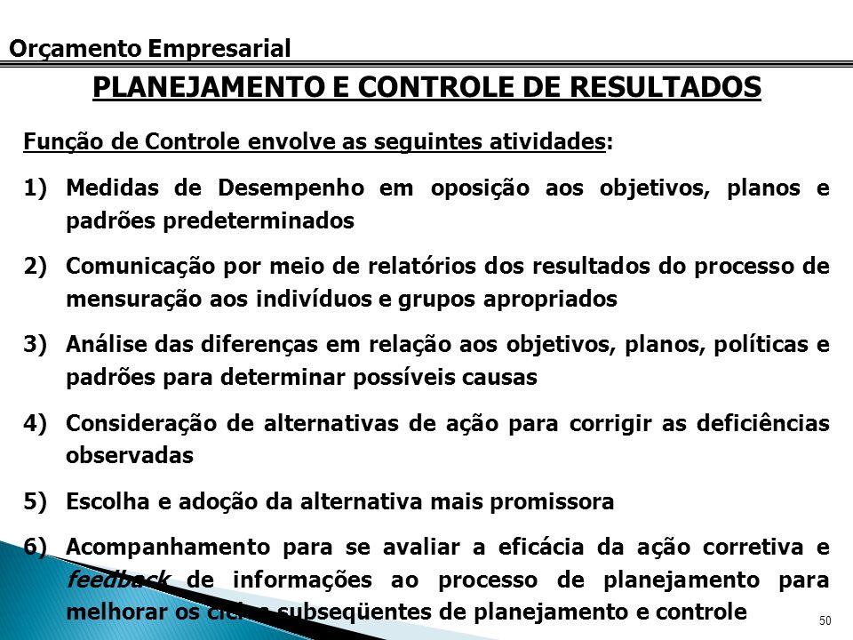 50 Orçamento Empresarial Função de Controle envolve as seguintes atividades: 1)Medidas de Desempenho em oposição aos objetivos, planos e padrões prede