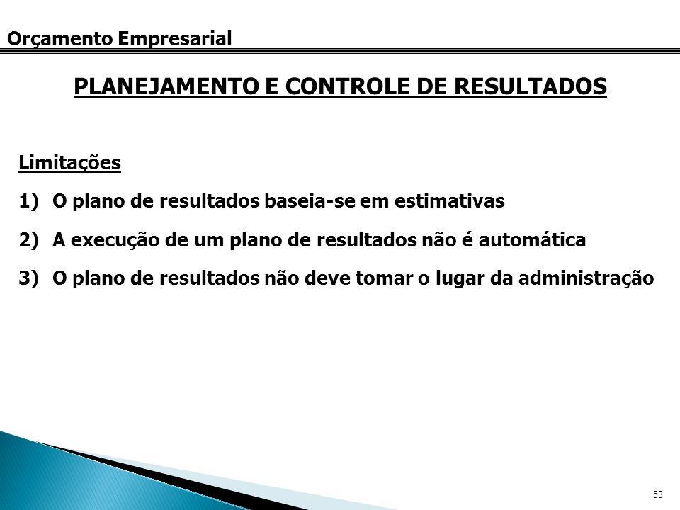 53 Orçamento Empresarial Limitações 1)O plano de resultados baseia-se em estimativas 2)A execução de um plano de resultados não é automática 3)O plano