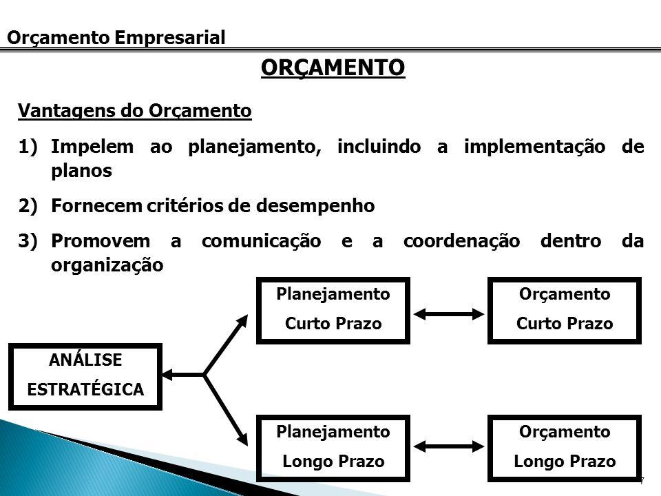7 Orçamento Empresarial Vantagens do Orçamento 1)Impelem ao planejamento, incluindo a implementação de planos 2)Fornecem critérios de desempenho 3)Pro