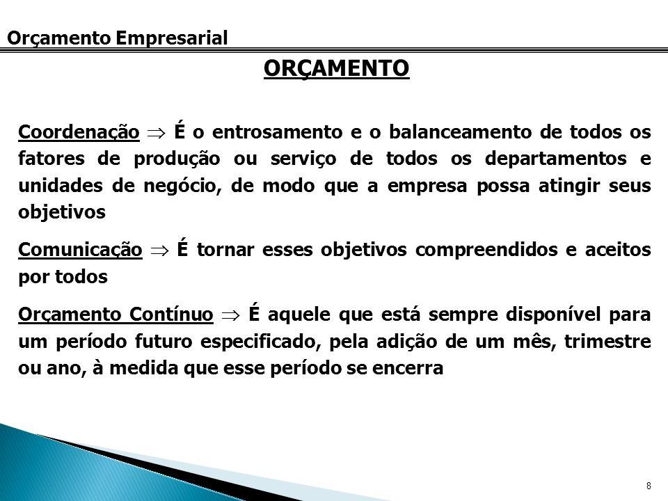 8 Orçamento Empresarial Coordenação É o entrosamento e o balanceamento de todos os fatores de produção ou serviço de todos os departamentos e unidades