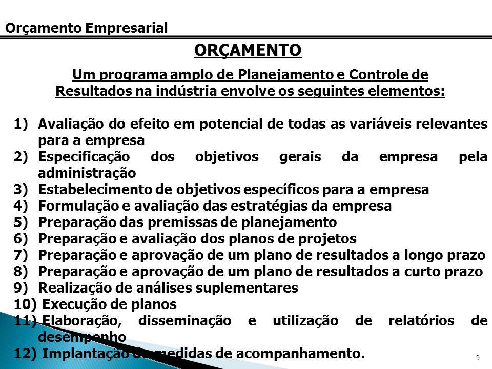 9 Orçamento Empresarial ORÇAMENTO Um programa amplo de Planejamento e Controle de Resultados na indústria envolve os seguintes elementos: 1)Avaliação