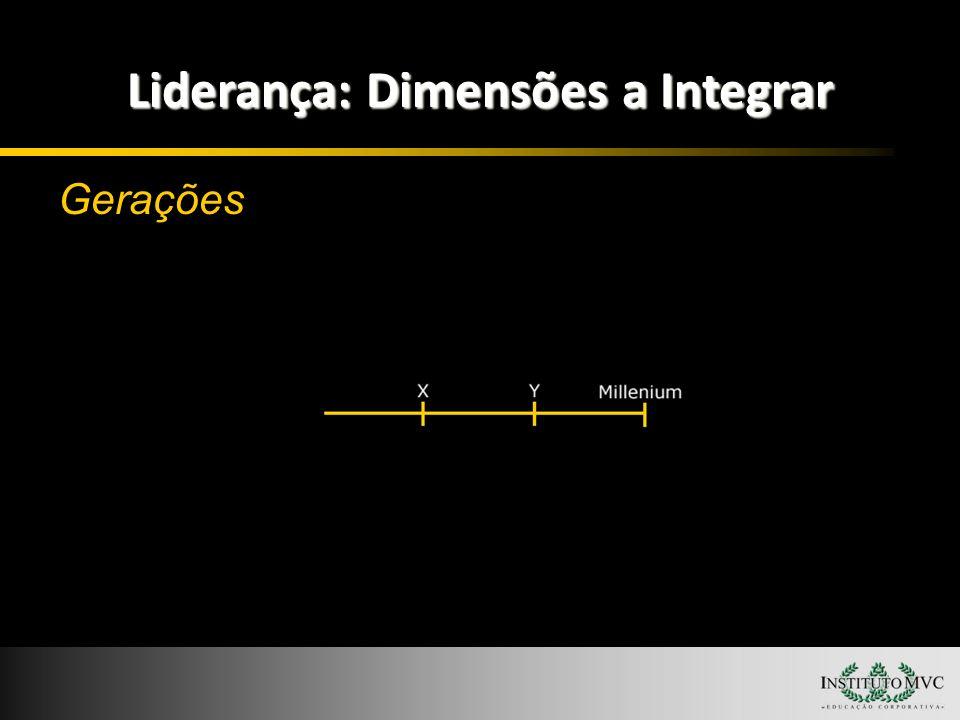 Liderança: Dimensões a Integrar Gerações