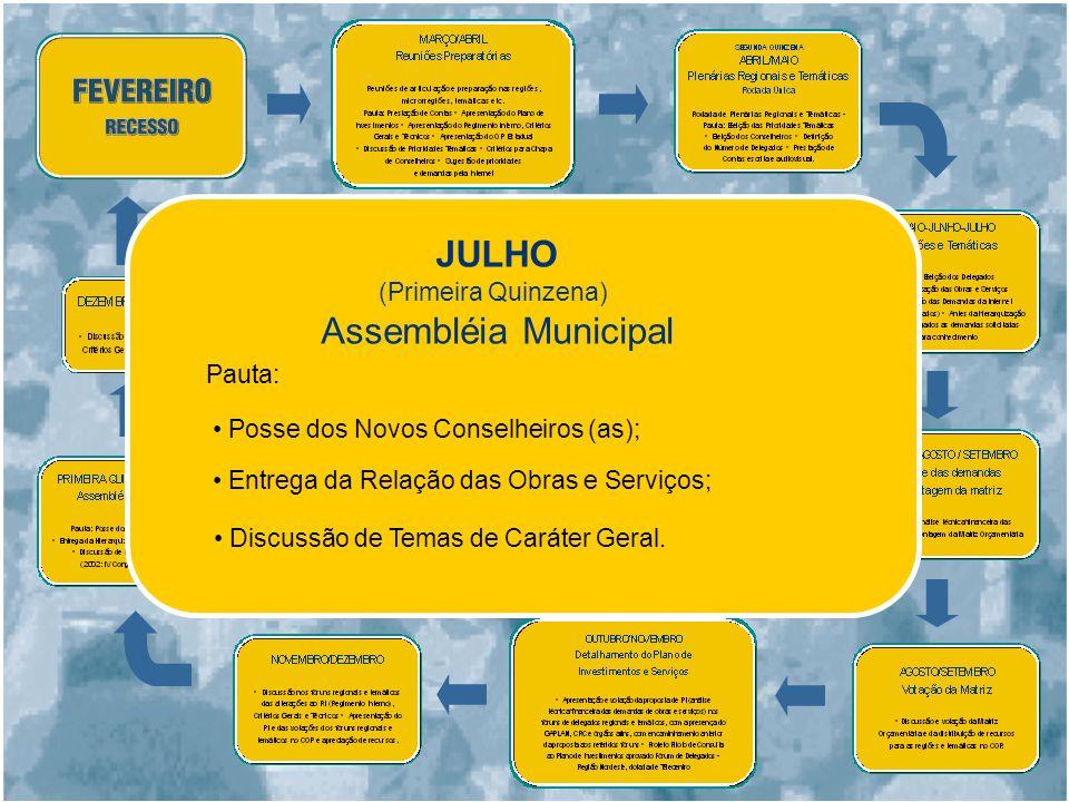 JULHO Assembléia Municipal Pauta: Posse dos Novos Conselheiros (as); Entrega da Relação das Obras e Serviços; Discussão de Temas de Caráter Geral.