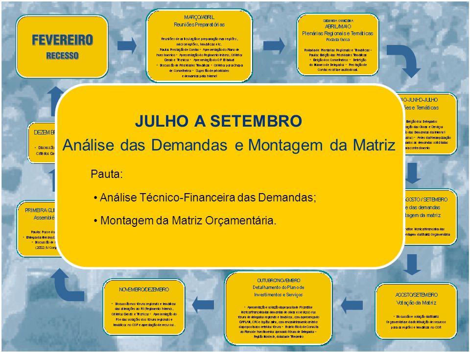 JULHO A SETEMBRO Análise das Demandas e Montagem da Matriz Pauta: Análise Técnico-Financeira das Demandas; Montagem da Matriz Orçamentária.