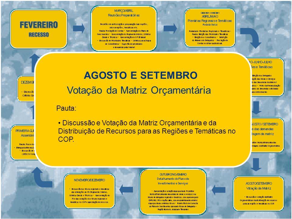 AGOSTO E SETEMBRO Votação da Matriz Orçamentária Pauta: Discussão e Votação da Matriz Orçamentária e da Distribuição de Recursos para as Regiões e Temáticas no COP.