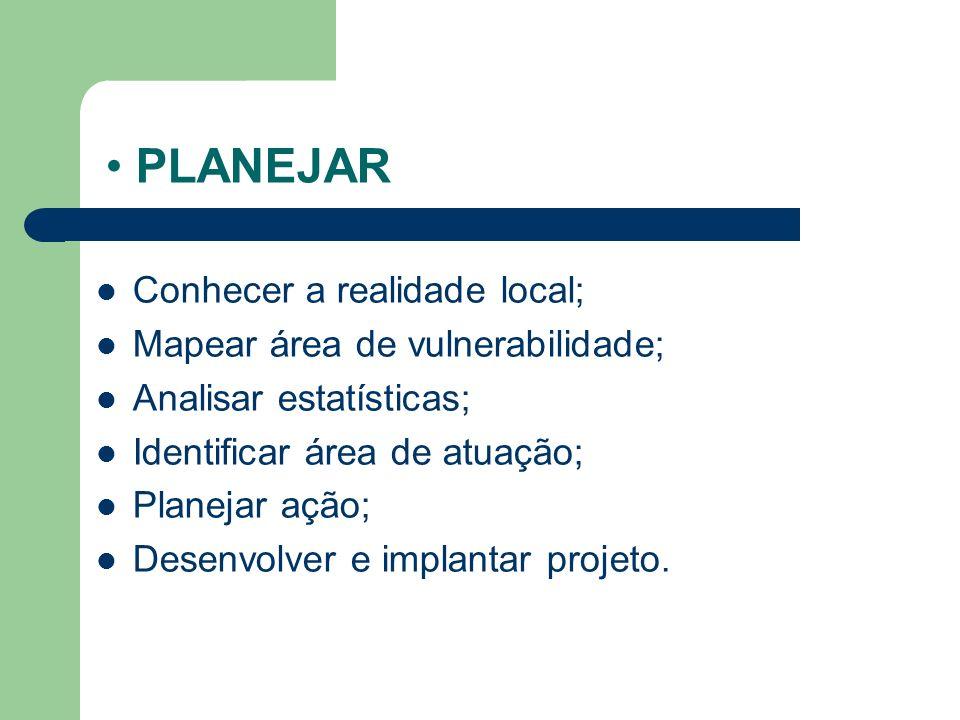 PLANEJAR Conhecer a realidade local; Mapear área de vulnerabilidade; Analisar estatísticas; Identificar área de atuação; Planejar ação; Desenvolver e implantar projeto.