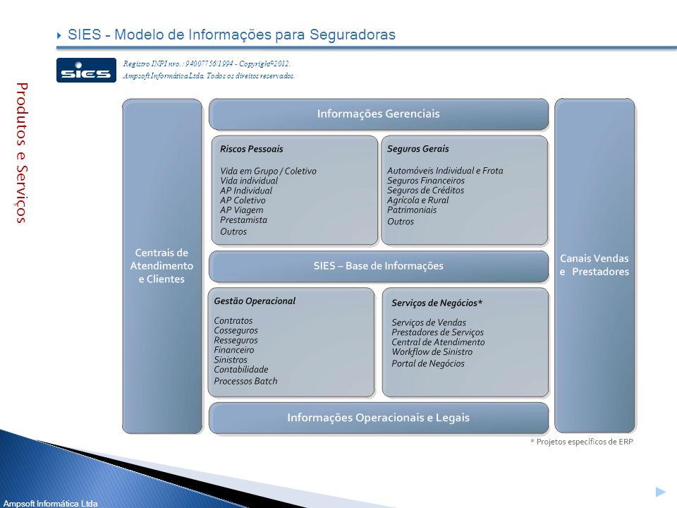 Ampsoft Informática Ltda SIES – Modelo de Informações para Seguradoras Produtos e Serviços Registro INPI nro.: 94007756/1994 - Copyright © 2012. Ampso