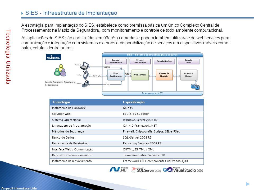 Ampsoft Informática Ltda SIES - Infraestrutura de Implantação A estratégia para implantação do SIES, estabelece como premissa básica um único Complexo