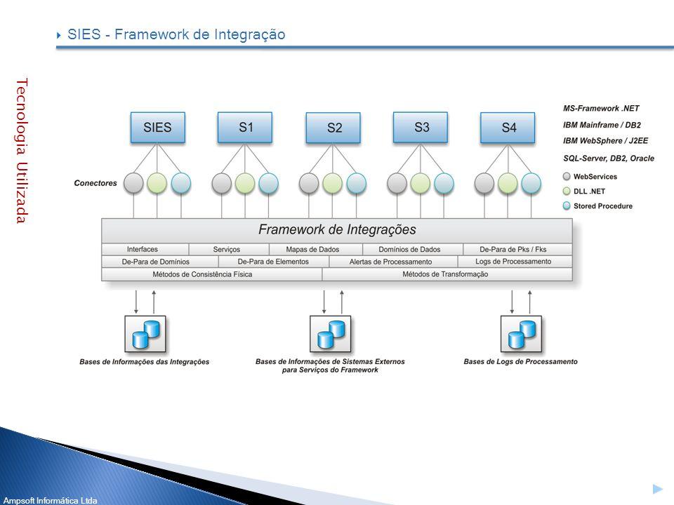 Ampsoft Informática Ltda SIES - Framework de Integração Tecnologia Utilizada