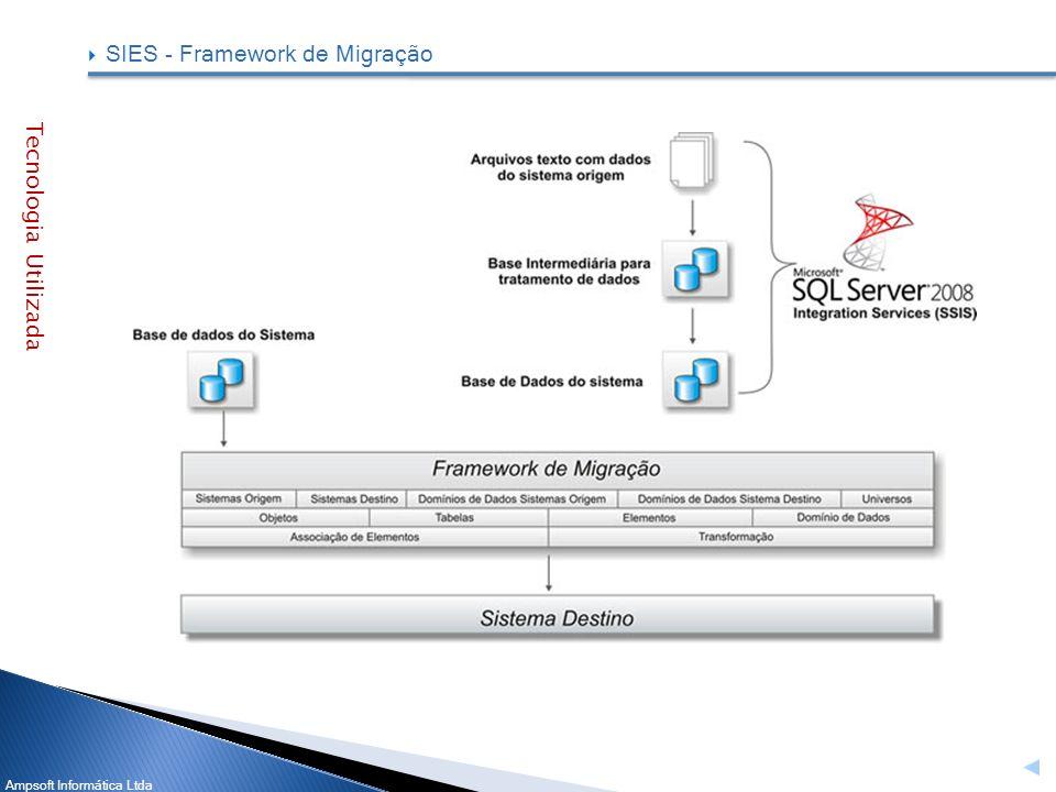 Ampsoft Informática Ltda SIES - Framework de Migração Tecnologia Utilizada