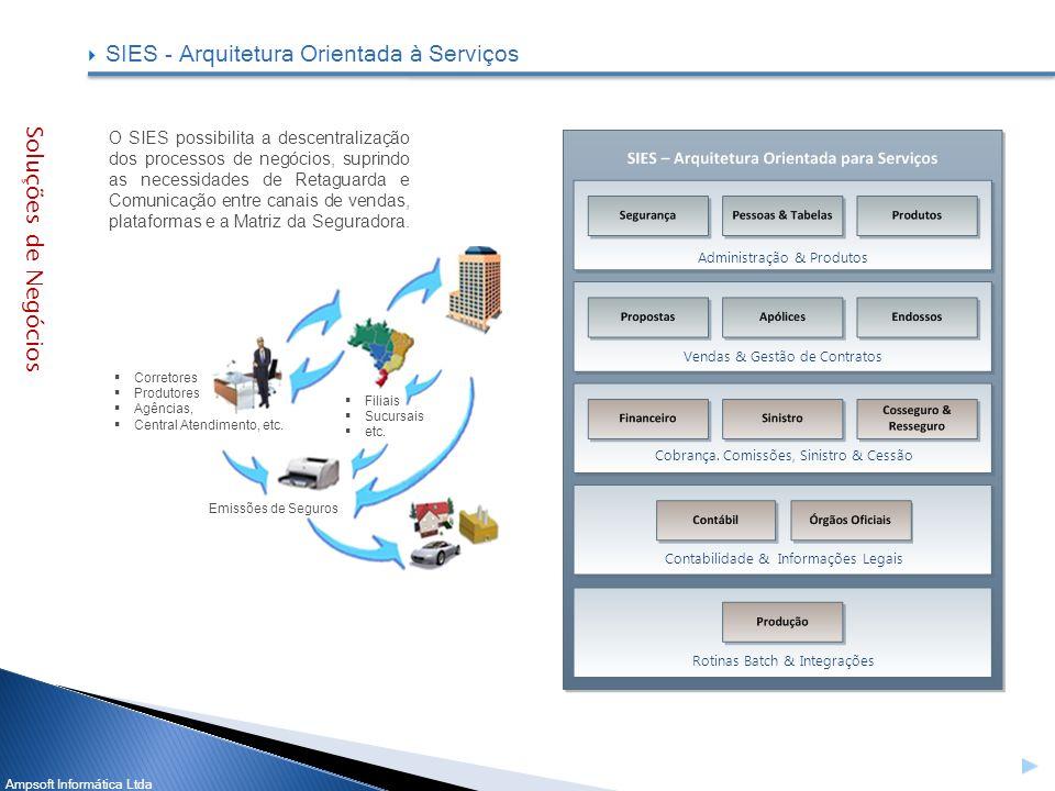 Ampsoft Informática Ltda O SIES possibilita a descentralização dos processos de negócios, suprindo as necessidades de Retaguarda e Comunicação entre c