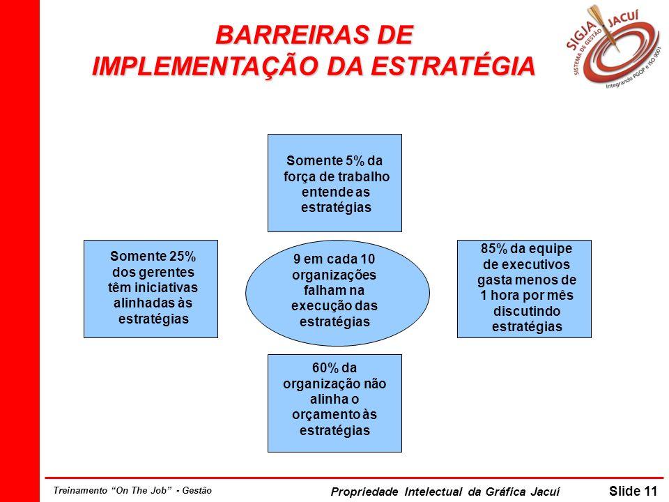 Propriedade Intelectual da Gráfica Jacuí Slide 11 Treinamento On The Job - Gestão BARREIRAS DE IMPLEMENTAÇÃO DA ESTRATÉGIA A Barreira da Visão A Barreira do Aprendizado A Barreira das Operações A Barreira das Pessoas Somente 5% da força de trabalho entende as estratégias 9 em cada 10 organizações falham na execução das estratégias 85% da equipe de executivos gasta menos de 1 hora por mês discutindo estratégias Somente 25% dos gerentes têm iniciativas alinhadas às estratégias 60% da organização não alinha o orçamento às estratégias