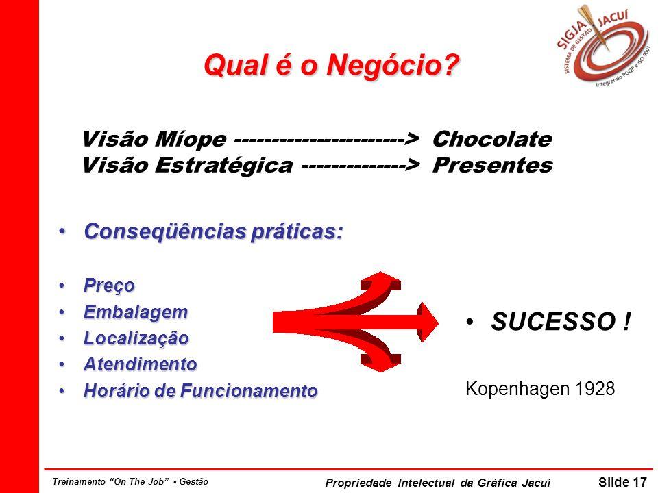 Propriedade Intelectual da Gráfica Jacuí Slide 17 Treinamento On The Job - Gestão Qual é o Negócio? Conseqüências práticas:Conseqüências práticas: Pre