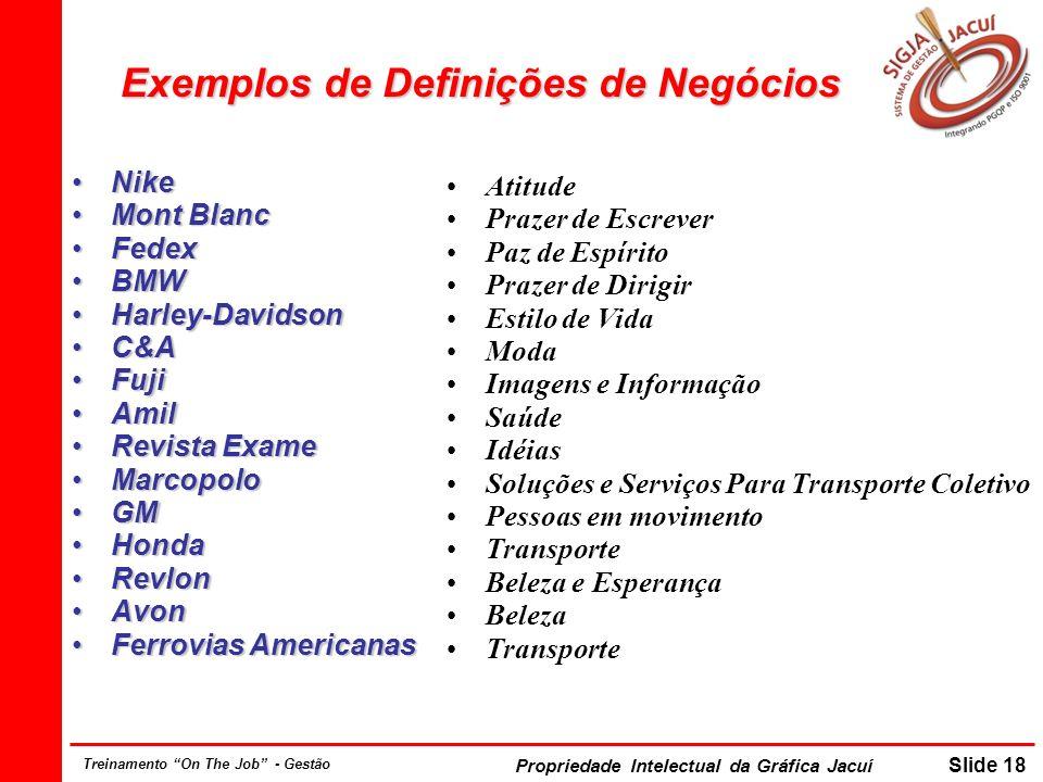 Propriedade Intelectual da Gráfica Jacuí Slide 18 Treinamento On The Job - Gestão Exemplos de Definições de Negócios NikeNike Mont BlancMont Blanc Fed