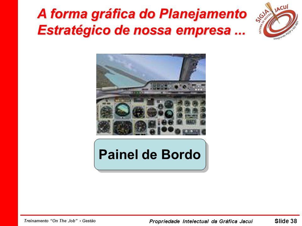 Propriedade Intelectual da Gráfica Jacuí Slide 38 Treinamento On The Job - Gestão A forma gráfica do Planejamento Estratégico de nossa empresa...