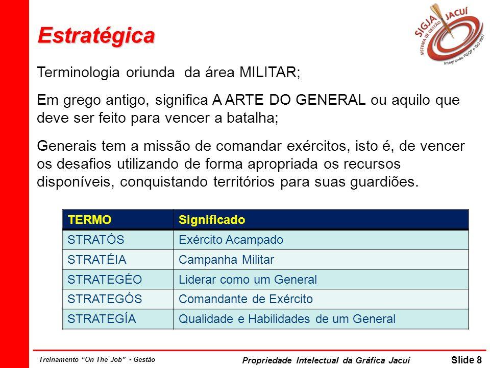 Propriedade Intelectual da Gráfica Jacuí Slide 9 Treinamento On The Job - Gestão Definição de Planejamento Estratégico Onde estamos.