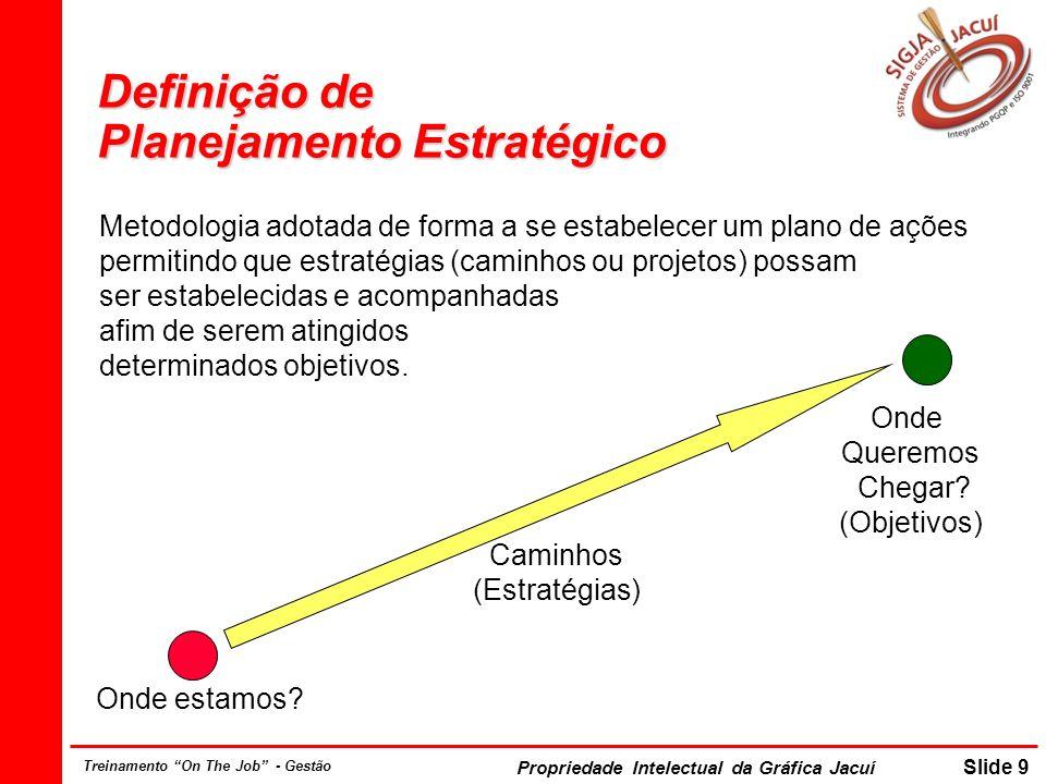 Propriedade Intelectual da Gráfica Jacuí Slide 9 Treinamento On The Job - Gestão Definição de Planejamento Estratégico Onde estamos? Onde Queremos Che