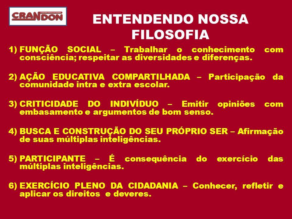 ENTENDENDO NOSSA FILOSOFIA 1)FUNÇÃO SOCIAL – Trabalhar o conhecimento com consciência; respeitar as diversidades e diferenças. 2)AÇÃO EDUCATIVA COMPAR