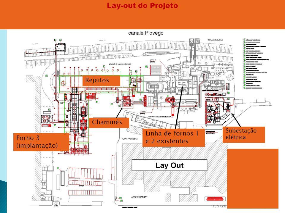 1/5/201424 Lay-out do Projeto Rejeitos Subestação elétrica Chaminés Forno 3 (implantação) Linha de fornos 1 e 2 existentes