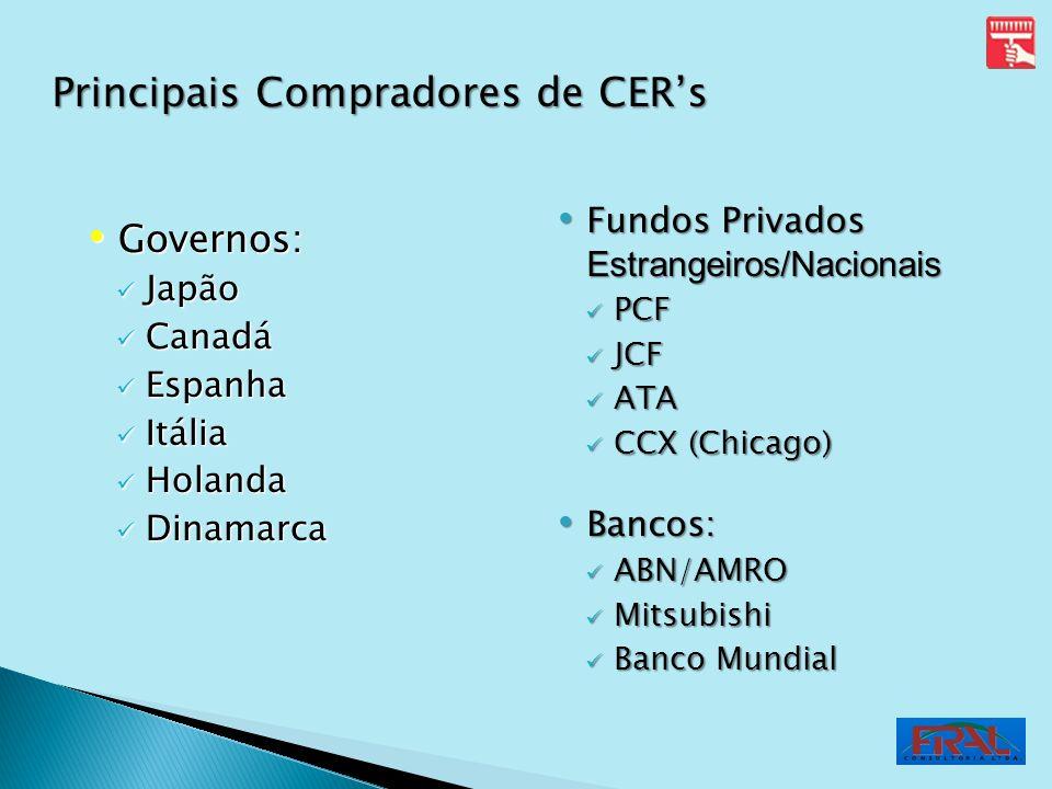 Governos: Governos: Japão Japão Canadá Canadá Espanha Espanha Itália Itália Holanda Holanda Dinamarca Dinamarca Fundos Privados Estrangeiros/Nacionais