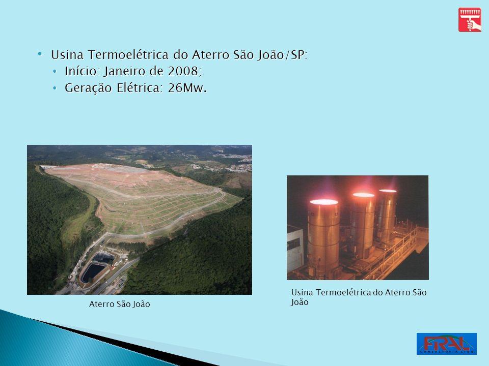 Usina Termoelétrica do Aterro São João/SP: Usina Termoelétrica do Aterro São João/SP: Início: Janeiro de 2008; Início: Janeiro de 2008; Geração Elétri