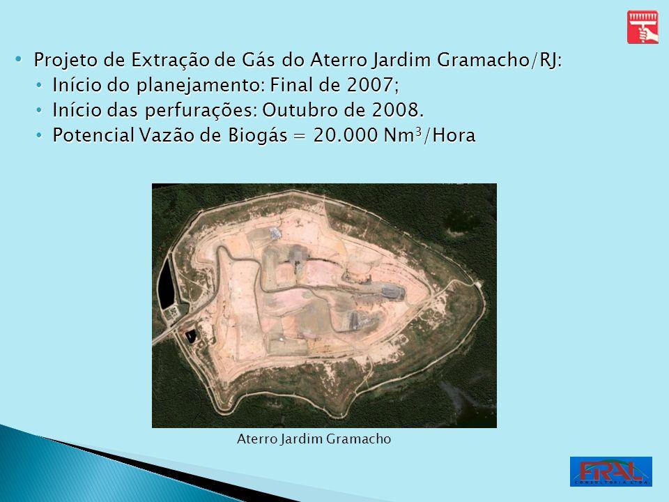 Projeto de Extração de Gás do Aterro Jardim Gramacho/RJ: Projeto de Extração de Gás do Aterro Jardim Gramacho/RJ: Início do planejamento: Final de 200