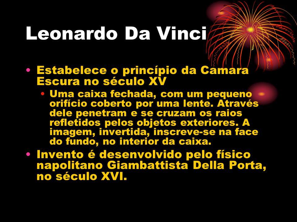 Leonardo Da Vinci Estabelece o princípio da Camara Escura no século XV Uma caixa fechada, com um pequeno orifício coberto por uma lente. Através dele