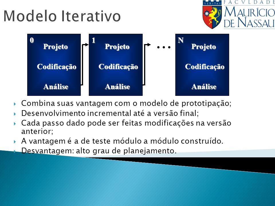 Modelo IterativoAnálise Projeto Codificação0Análise Projeto Codificação1Análise Projeto CodificaçãoN Combina suas vantagem com o modelo de prototipação; Desenvolvimento incremental até a versão final; Cada passo dado pode ser feitas modificações na versão anterior; A vantagem é a de teste módulo a módulo construído.