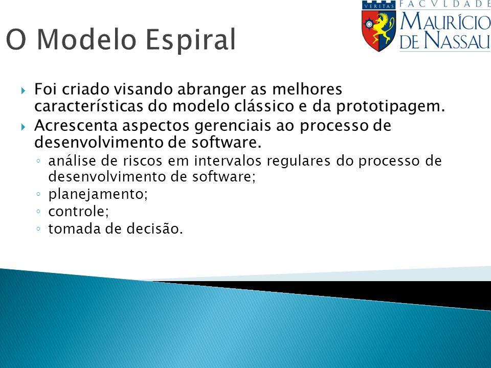 O Modelo Espiral Foi criado visando abranger as melhores características do modelo clássico e da prototipagem. Acrescenta aspectos gerenciais ao proce