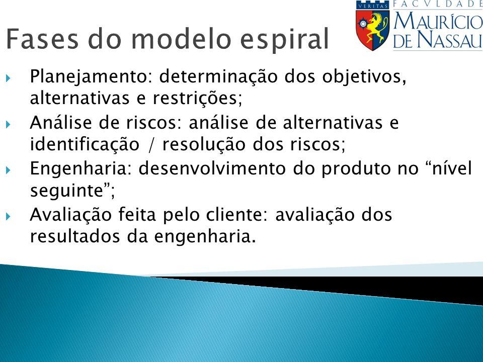 Fases do modelo espiral Planejamento: determinação dos objetivos, alternativas e restrições; Análise de riscos: análise de alternativas e identificaçã