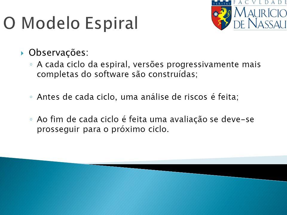 O Modelo Espiral Observações: A cada ciclo da espiral, versões progressivamente mais completas do software são construídas; Antes de cada ciclo, uma a