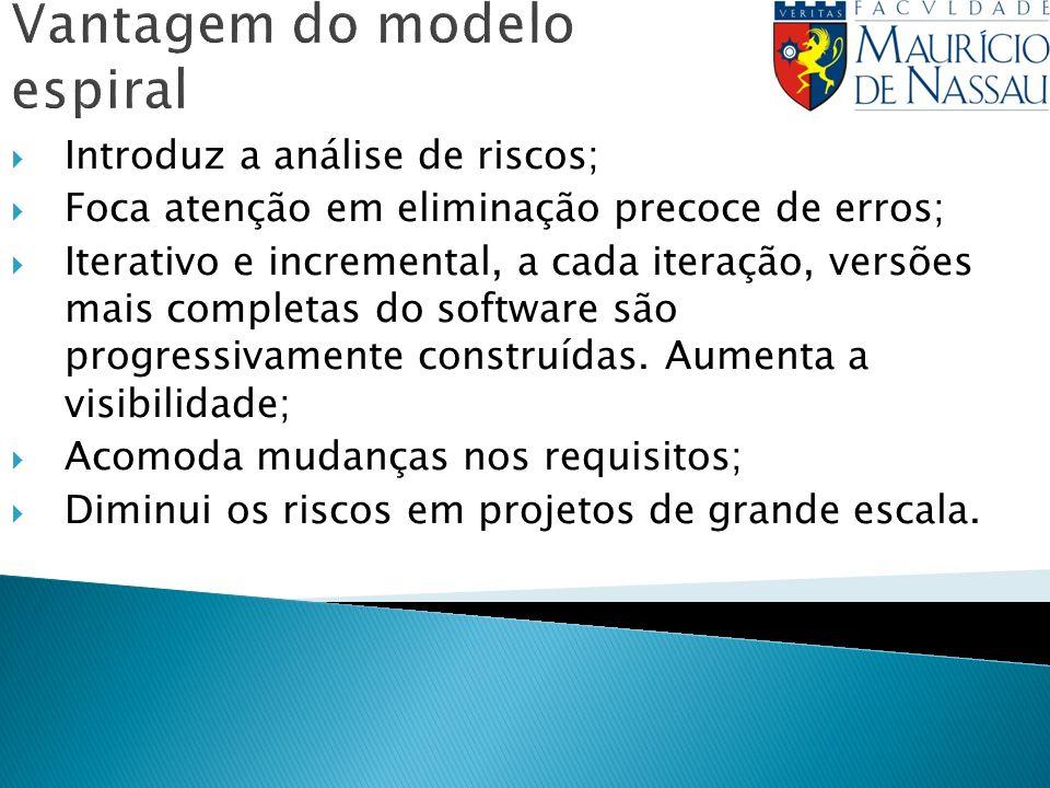 Vantagem do modelo espiral Introduz a análise de riscos; Foca atenção em eliminação precoce de erros; Iterativo e incremental, a cada iteração, versõe