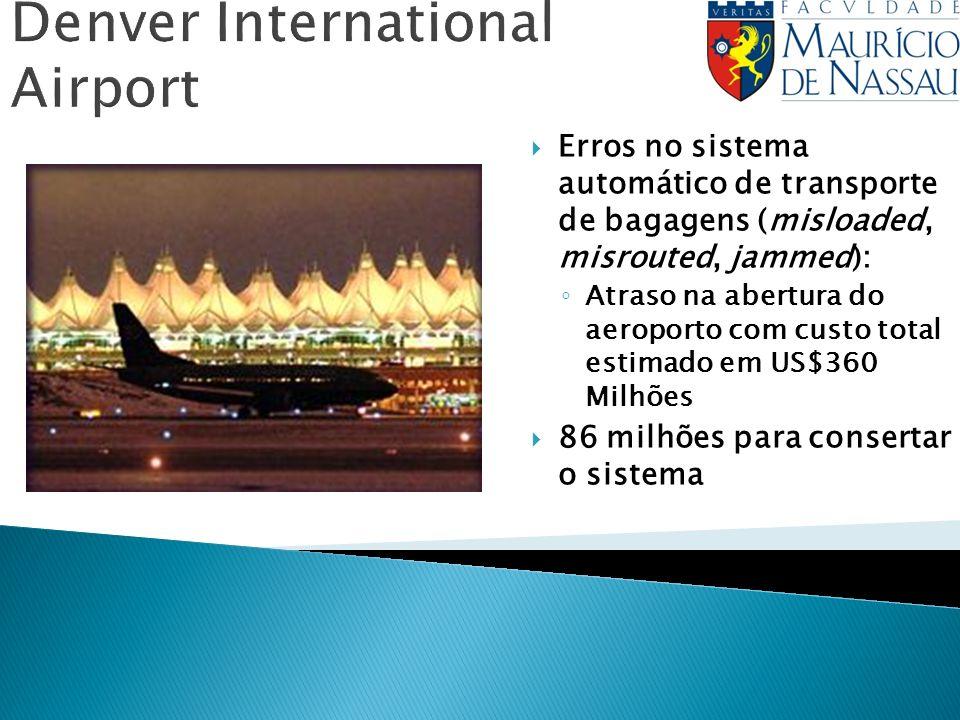 Denver International Airport Erros no sistema automático de transporte de bagagens (misloaded, misrouted, jammed): Atraso na abertura do aeroporto com custo total estimado em US$360 Milhões 86 milhões para consertar o sistema