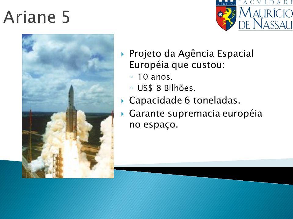 Projeto da Agência Espacial Européia que custou: 10 anos. US$ 8 Bilhões. Capacidade 6 toneladas. Garante supremacia européia no espaço.