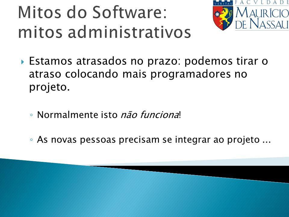 Mitos do Software: mitos administrativos Estamos atrasados no prazo: podemos tirar o atraso colocando mais programadores no projeto. Normalmente isto