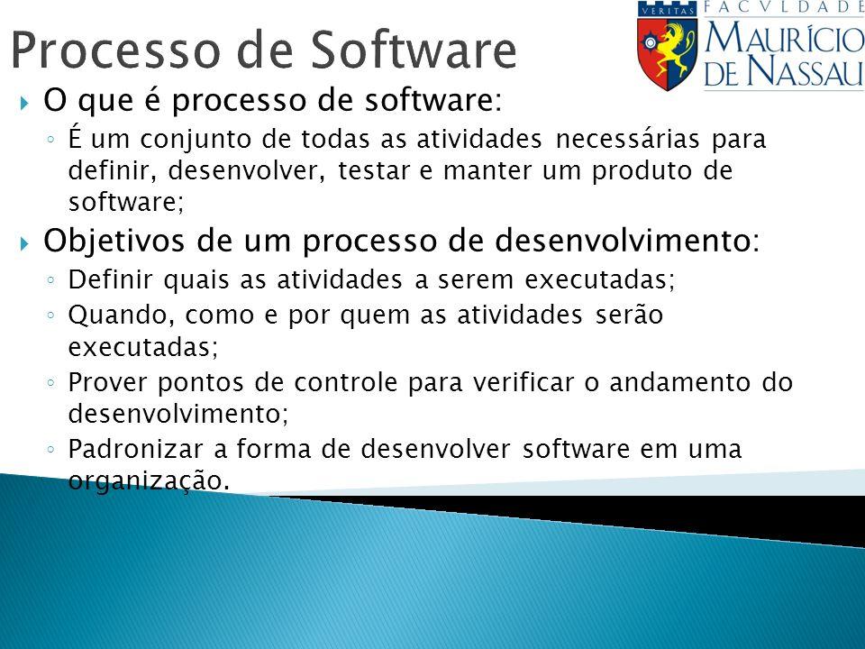Processo de Software O que é processo de software: É um conjunto de todas as atividades necessárias para definir, desenvolver, testar e manter um prod