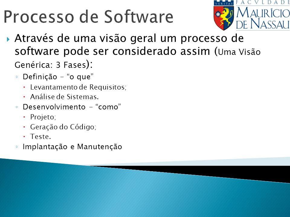 Processo de Software Através de uma visão geral um processo de software pode ser considerado assim ( Uma Visão Genérica: 3 Fases ): Definição - o que Levantamento de Requisitos; Análise de Sistemas.