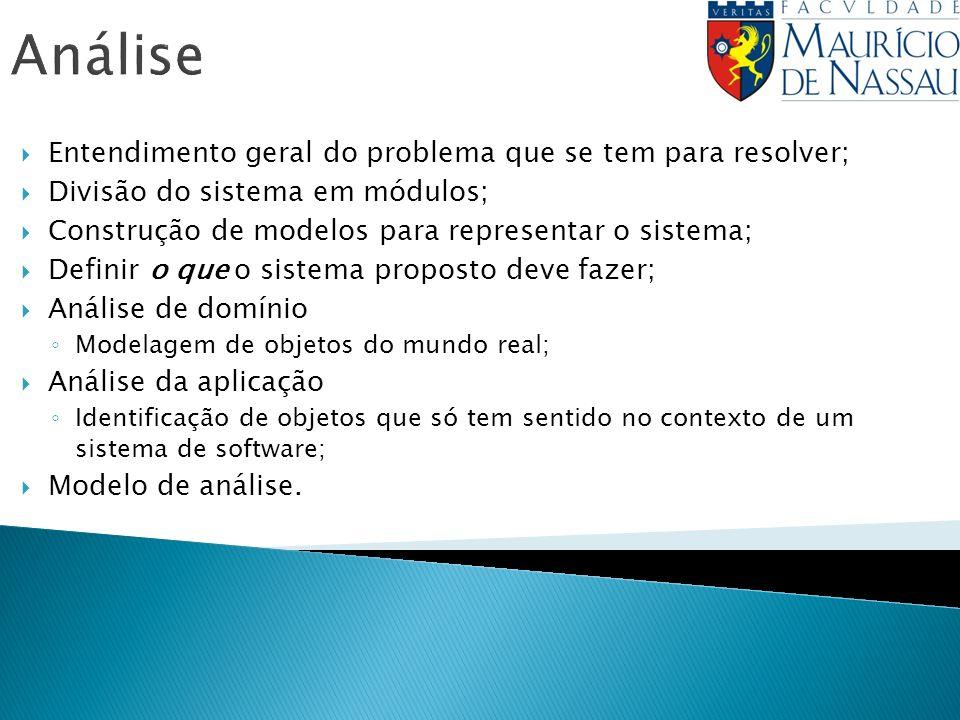 Análise Entendimento geral do problema que se tem para resolver; Divisão do sistema em módulos; Construção de modelos para representar o sistema; Defi